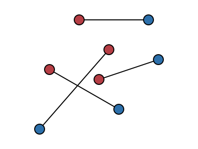 Example layout with crossed line segments
