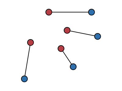 Example layout, with no crossed line segments